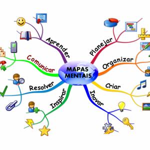 MAPAS MENTAIS – CARREIRAS POLICIAIS 2020.1